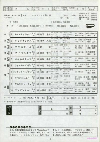 19880626中京競馬場レーシングプログラム(P2)(150dpi)